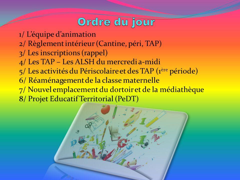 Ordre du jour 1/ L'équipe d'animation