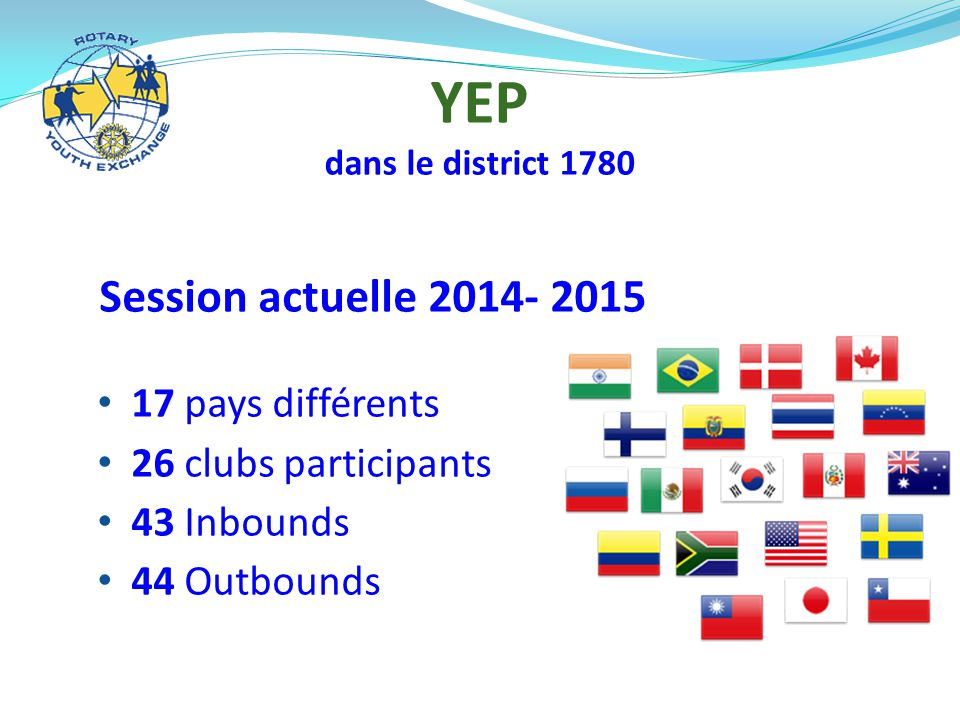 YEP Session actuelle 2014- 2015 17 pays différents