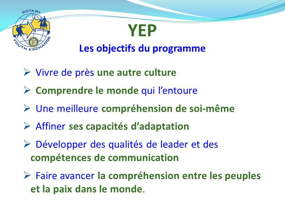 Les objectifs du programme