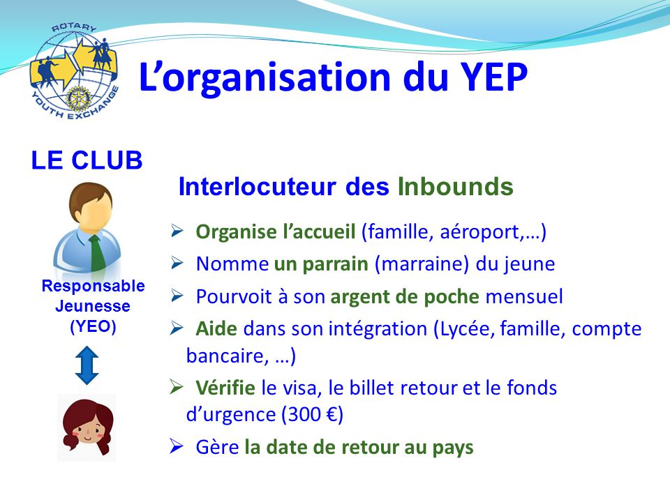 L'organisation du YEP LE CLUB Interlocuteur des Inbounds