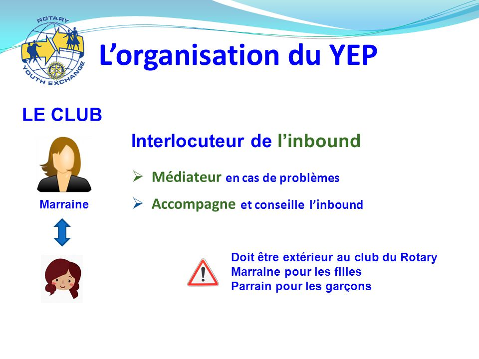 L'organisation du YEP LE CLUB Interlocuteur de l'inbound