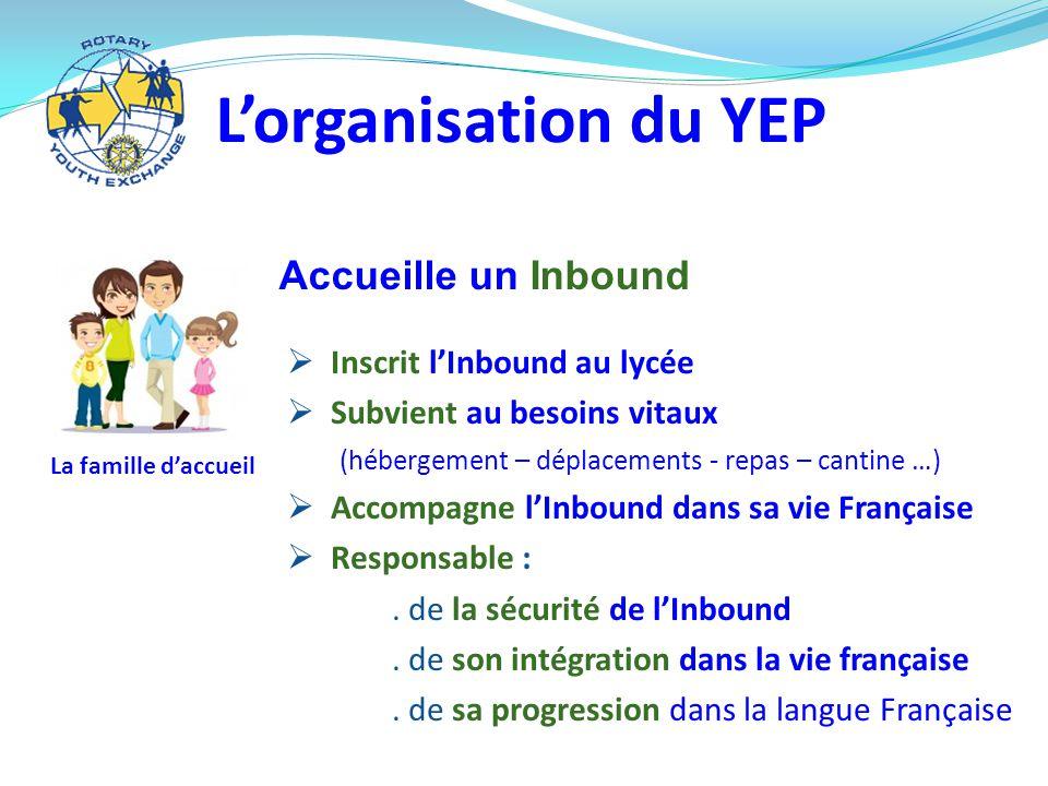 L'organisation du YEP Accueille un Inbound Inscrit l'Inbound au lycée