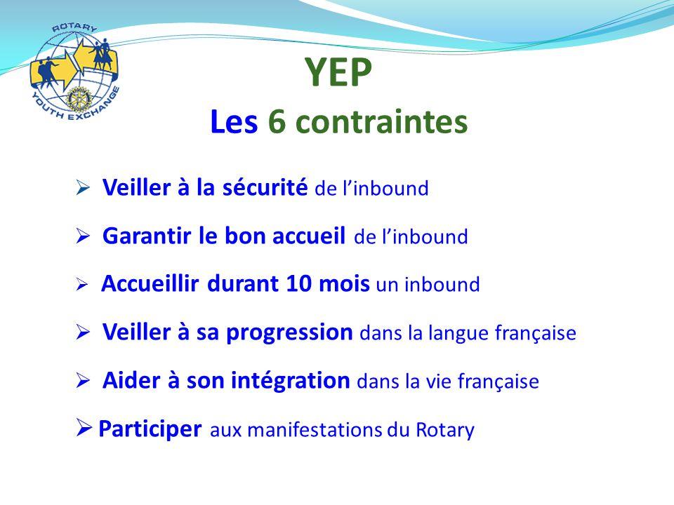 YEP Les 6 contraintes Participer aux manifestations du Rotary