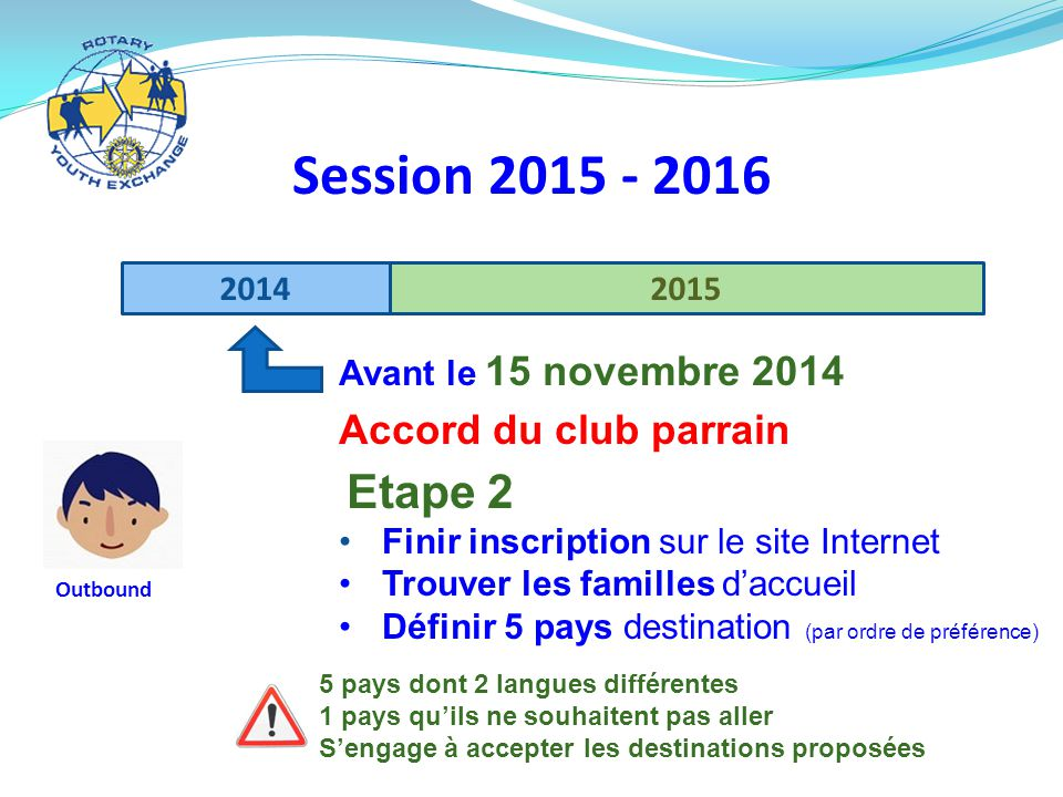 Session 2015 - 2016 Accord du club parrain 2014 2015