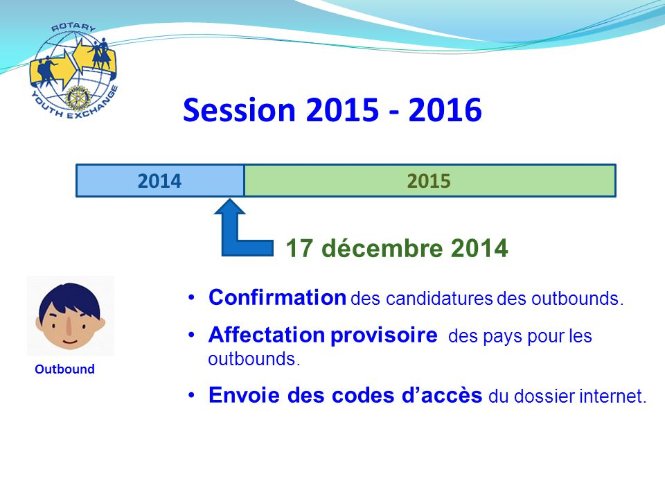 Session 2015 - 2016 2014. 2015. 17 décembre 2014. Confirmation des candidatures des outbounds.