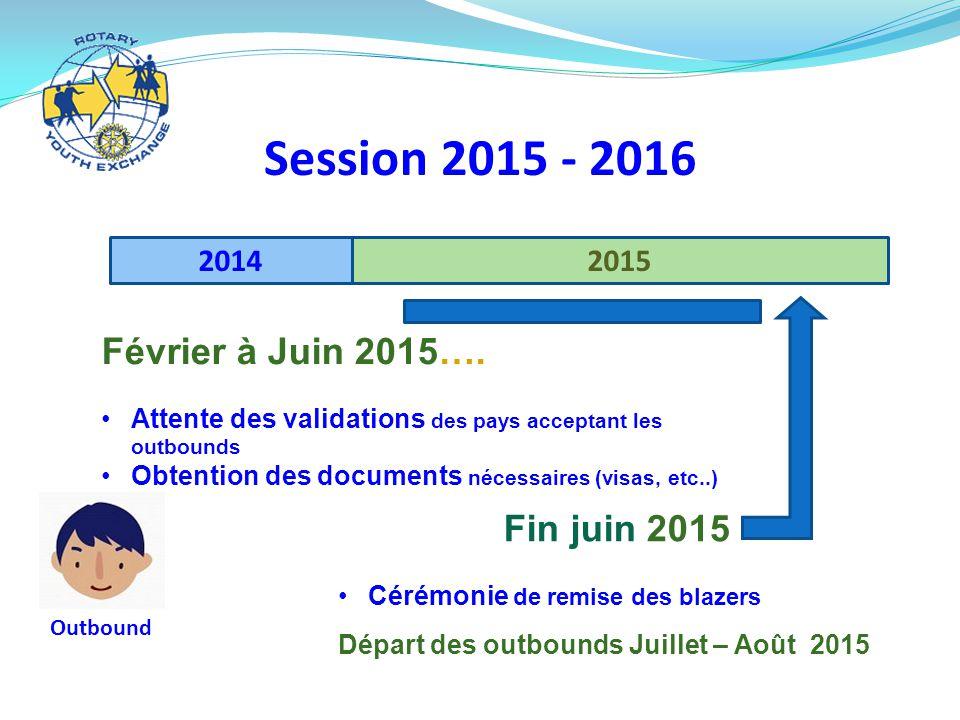 Session 2015 - 2016 Février à Juin 2015…. Fin juin 2015 2014 2015