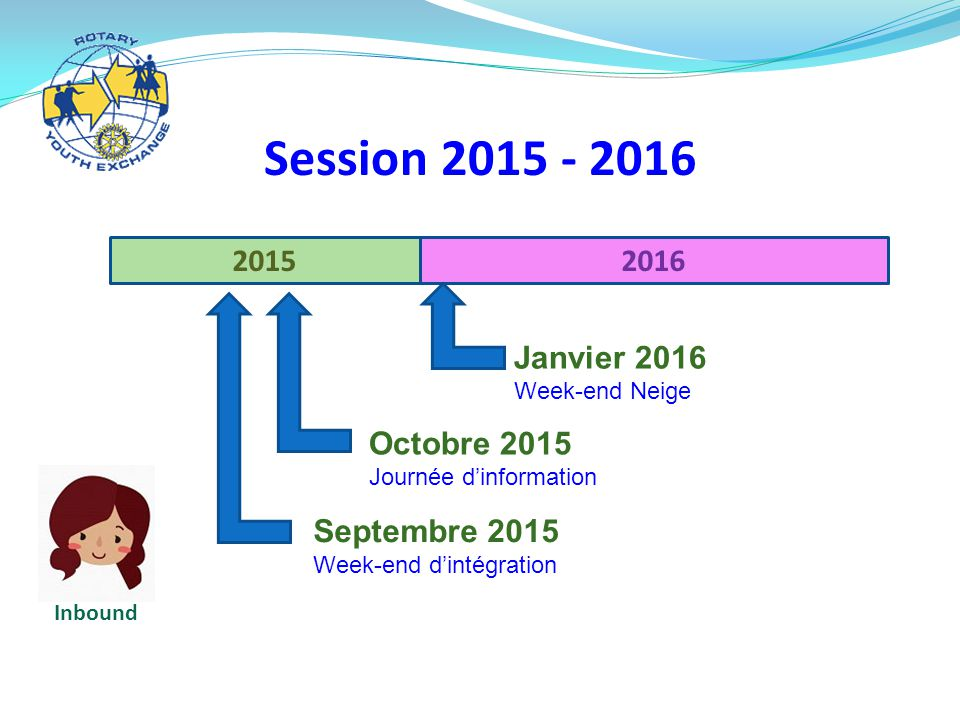 Session 2015 - 2016 2015 2016 Janvier 2016 Octobre 2015 Septembre 2015