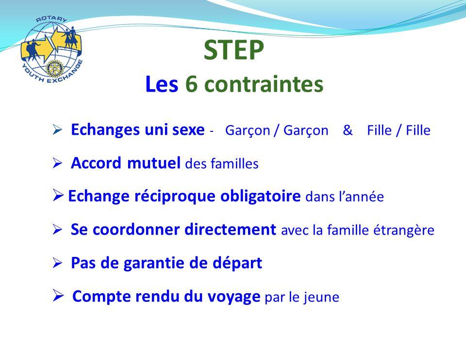 STEP Les 6 contraintes Echange réciproque obligatoire dans l'année