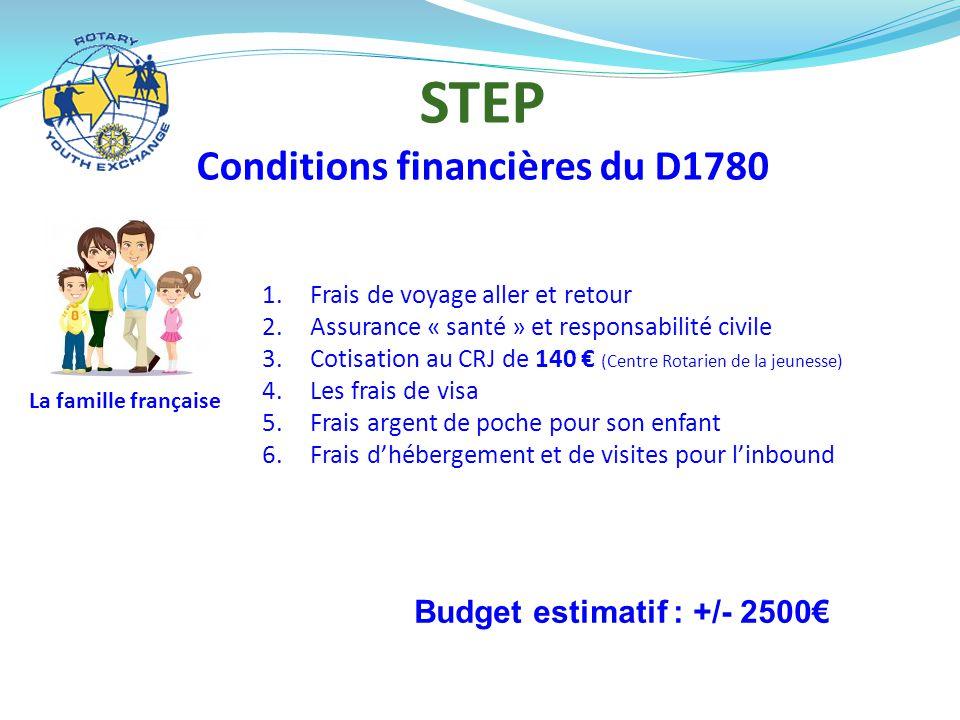 Conditions financières du D1780