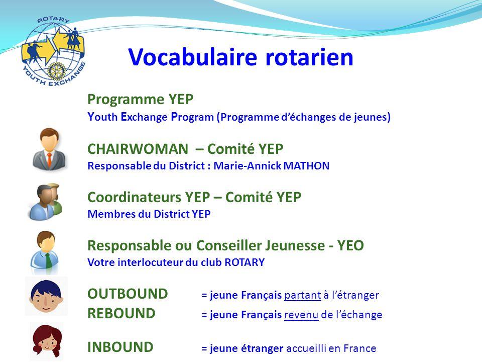 Vocabulaire rotarien Programme YEP CHAIRWOMAN – Comité YEP