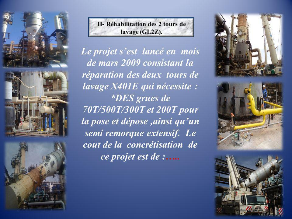 II- Réhabilitation des 2 tours de lavage (GL2Z).