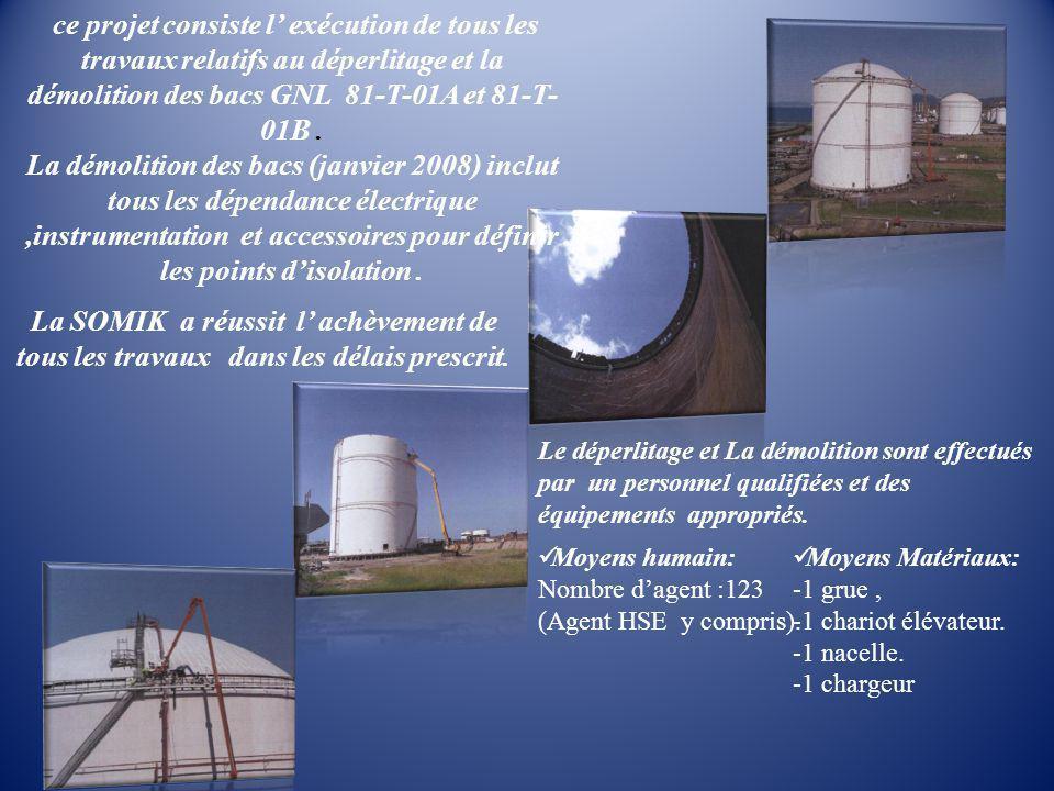 ce projet consiste l' exécution de tous les travaux relatifs au déperlitage et la démolition des bacs GNL 81-T-01A et 81-T-01B .