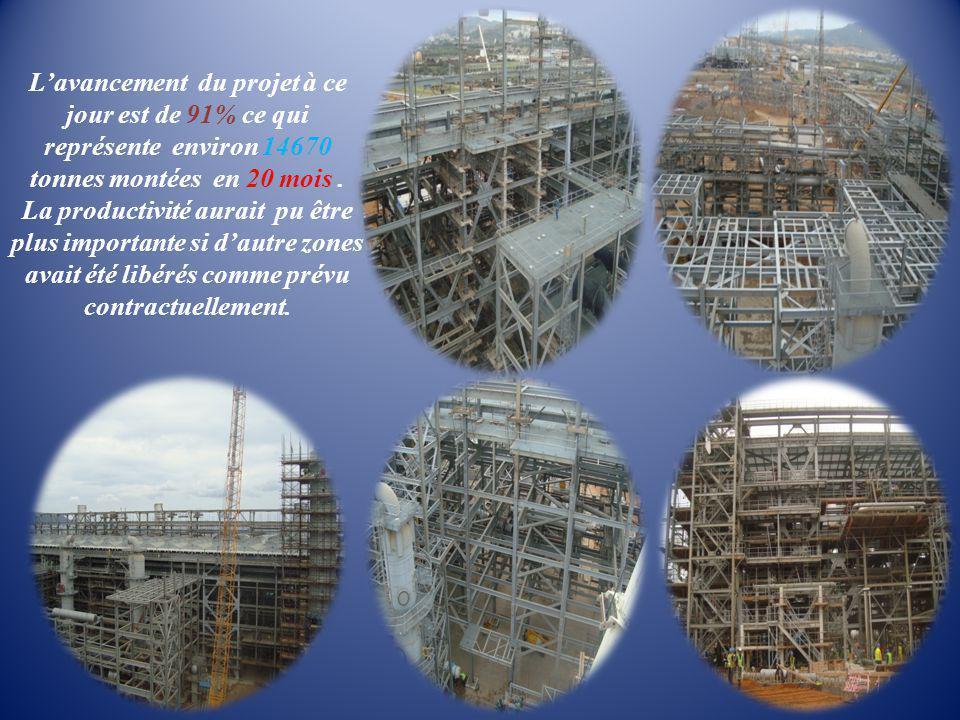 L'avancement du projet à ce jour est de 91% ce qui représente environ 14670 tonnes montées en 20 mois .
