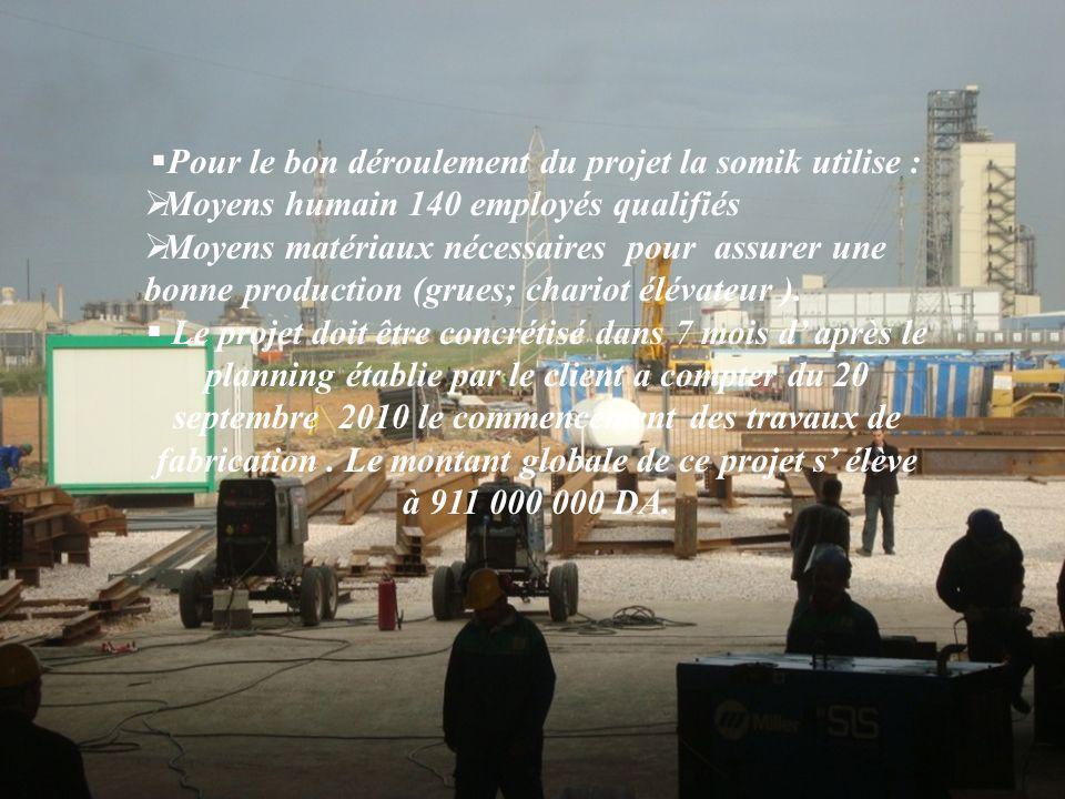 Pour le bon déroulement du projet la somik utilise :