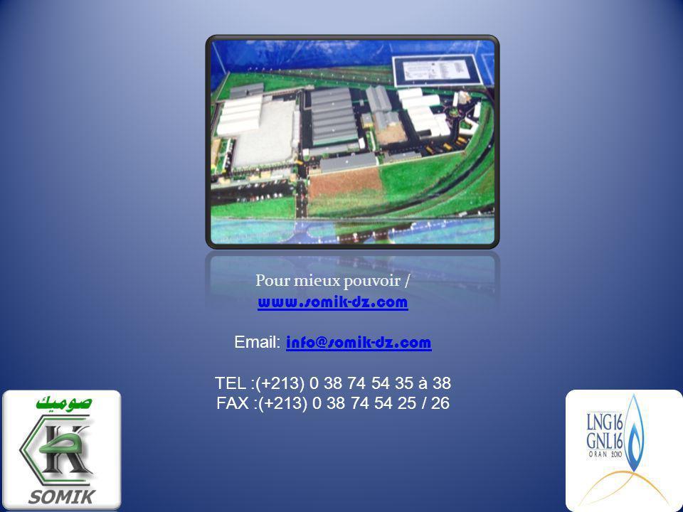 Pour mieux pouvoir / www.somik-dz.com. Email: info@somik-dz.com.