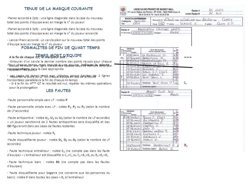 TENUE DE LA MARQUE COURANTE FORMALITES DE FIN DE QUART TEMPS