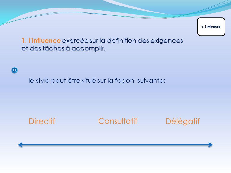 Directif Consultatif Délégatif