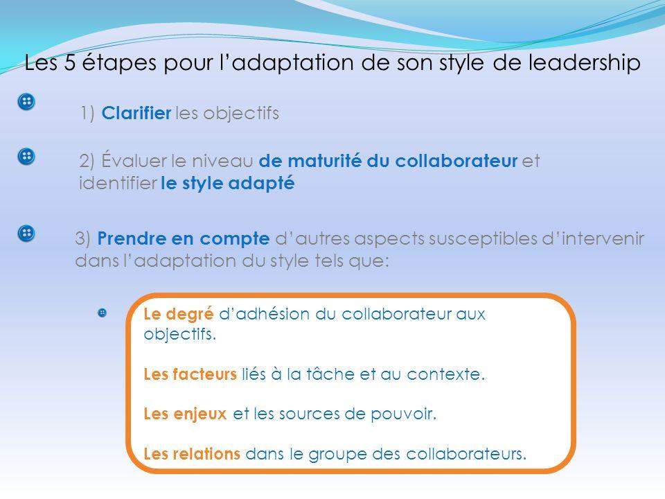 Les 5 étapes pour l'adaptation de son style de leadership