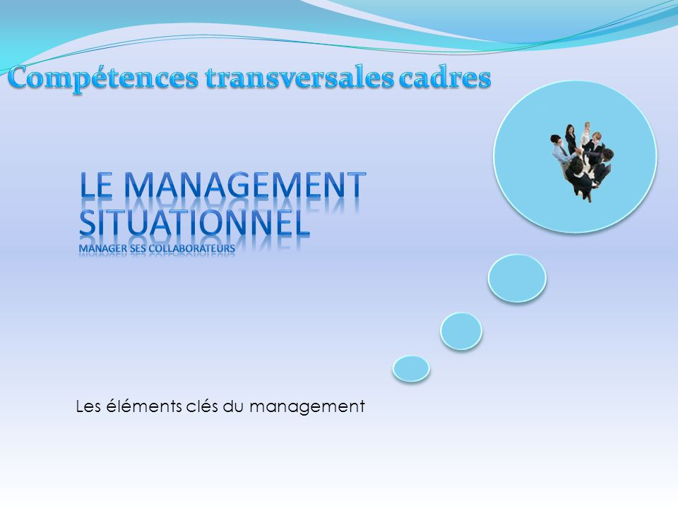 Le management situationnel Manager ses collaborateurs