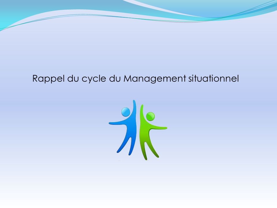 Rappel du cycle du Management situationnel