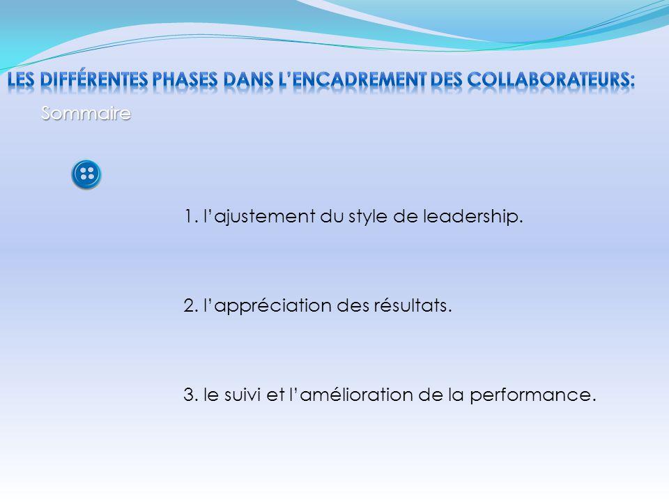 Les différentes phases dans l'encadrement des collaborateurs: