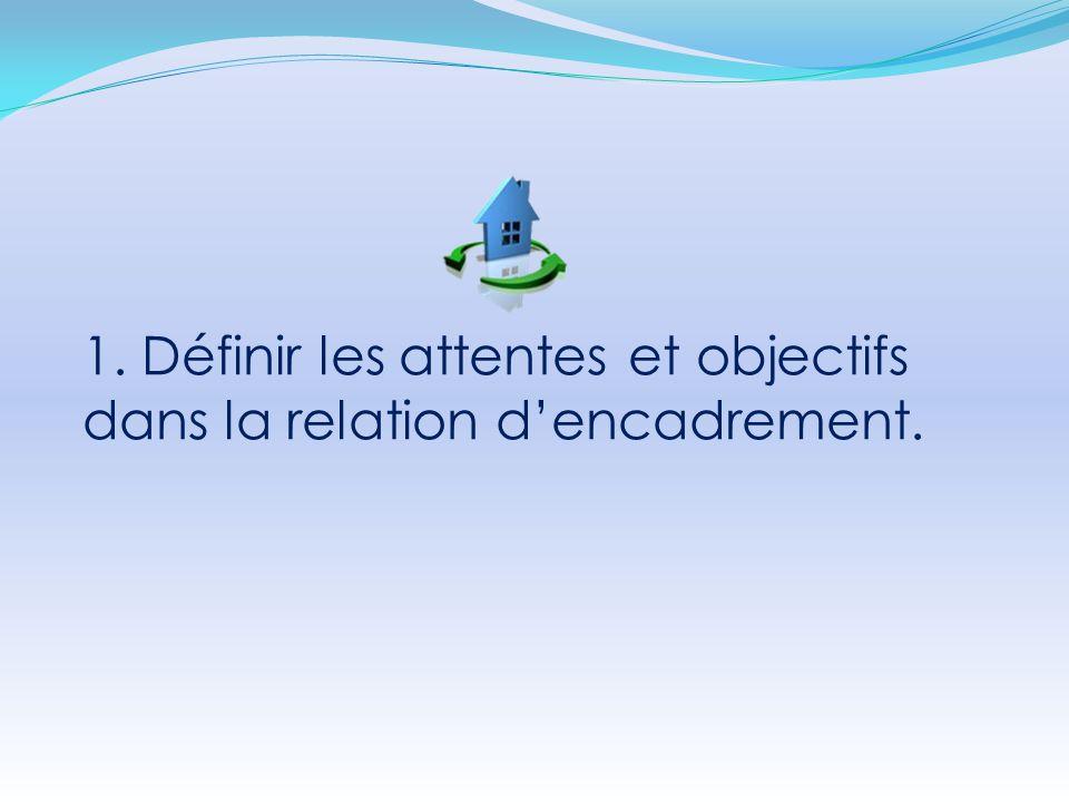 1. Définir les attentes et objectifs dans la relation d'encadrement.
