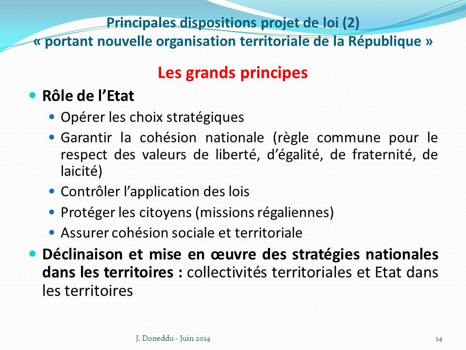 Les grands principes Rôle de l'Etat