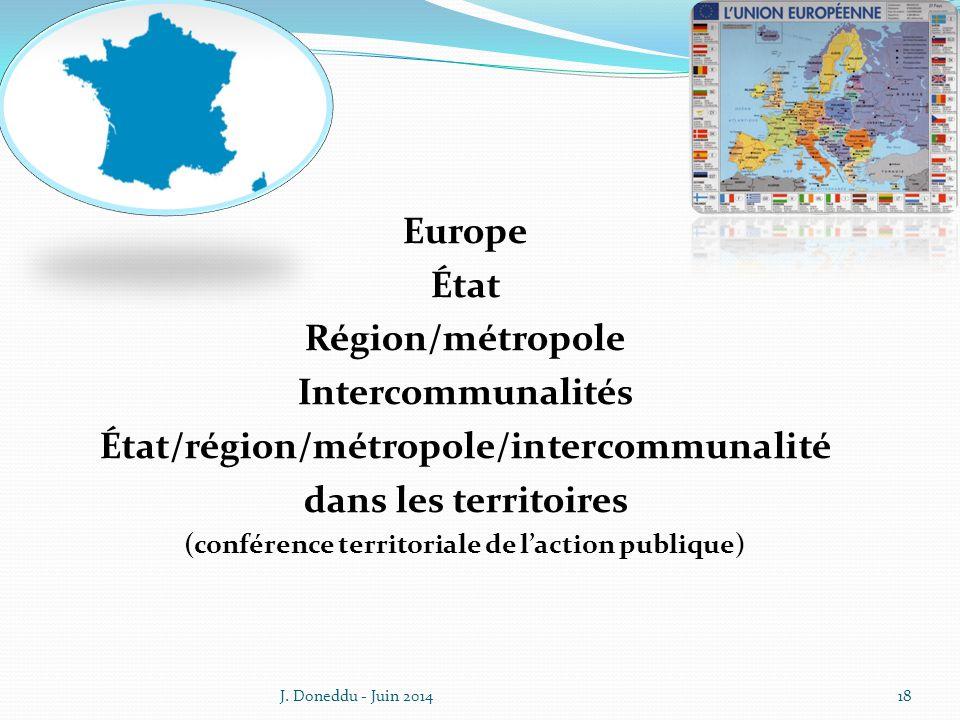 État/région/métropole/intercommunalité dans les territoires