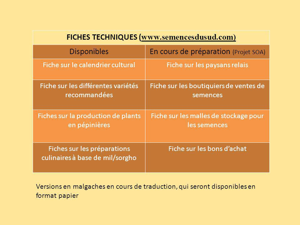 FICHES TECHNIQUES (www.semencesdusud.com)