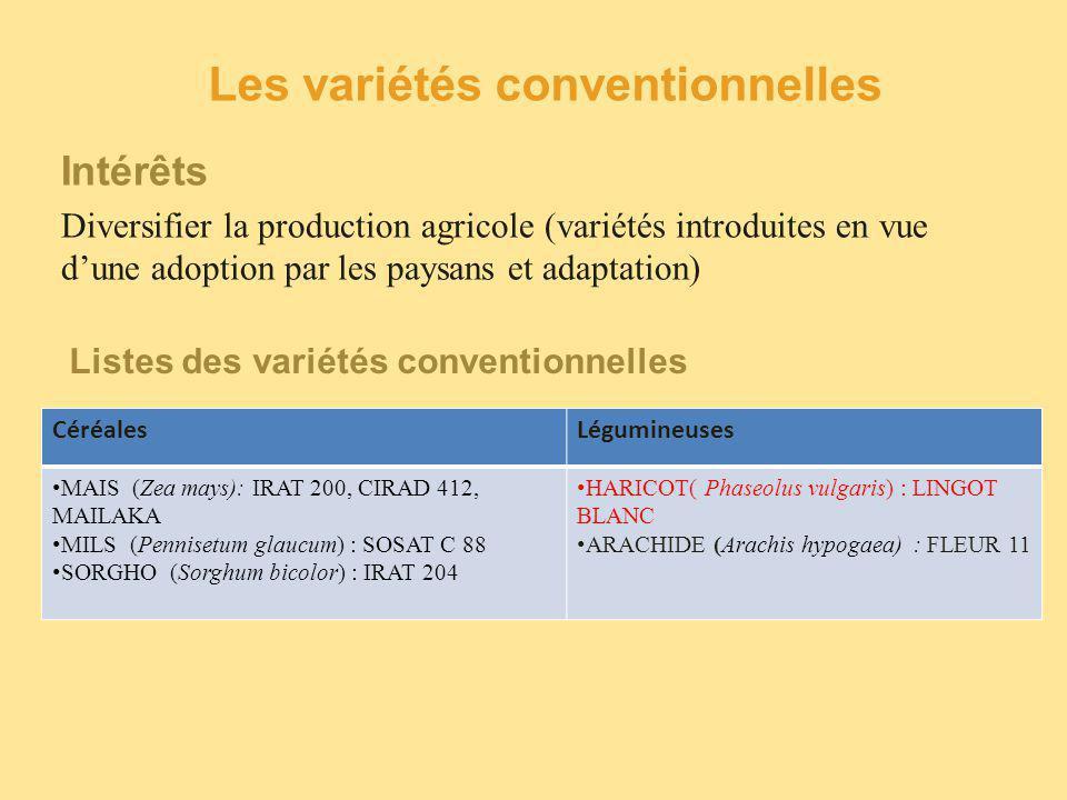 Les variétés conventionnelles