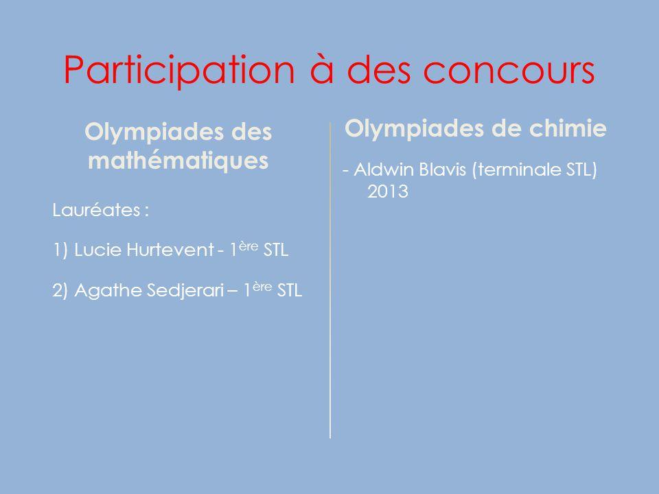 Participation à des concours