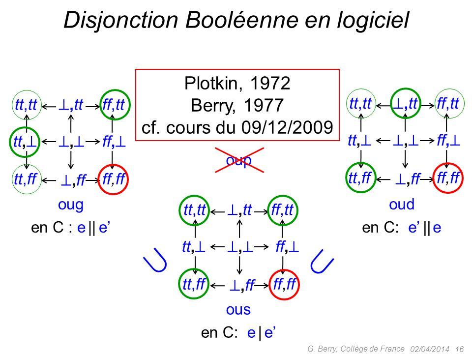 Disjonction Booléenne en logiciel