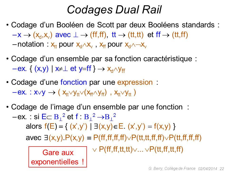 Codages Dual Rail Codage d'un Booléen de Scott par deux Booléens standards : x  (xd,xv) avec   (ff,ff), tt  (tt,tt) et ff  (tt,ff)