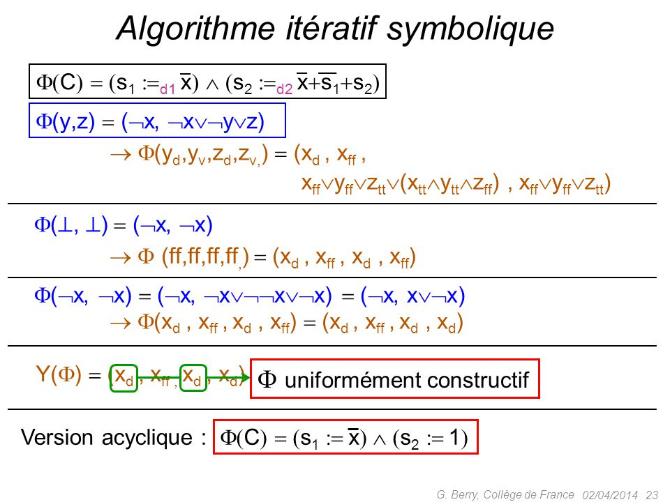 Algorithme itératif symbolique