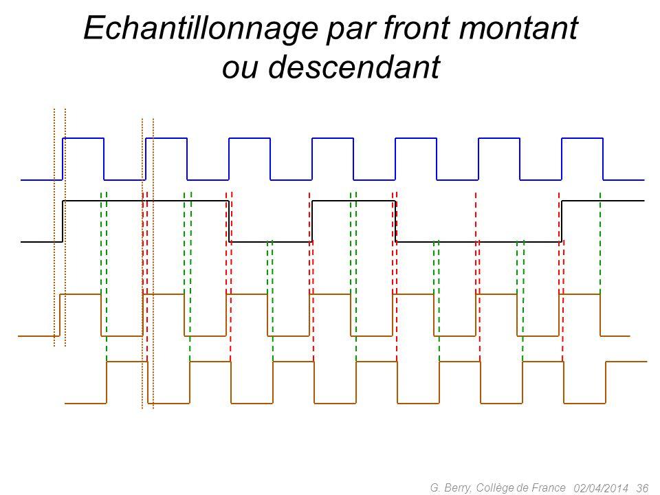 Echantillonnage par front montant ou descendant