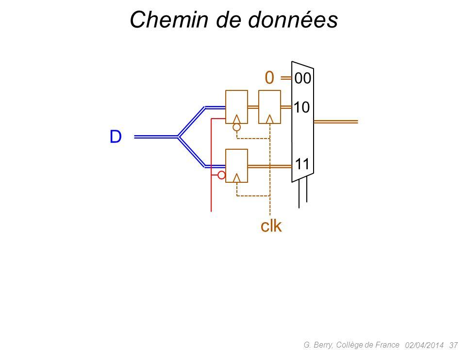 Chemin de données D clk 00 10 11 G. Berry, Collège de France