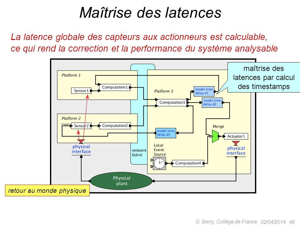 maîtrise des latences par calcul des timestamps