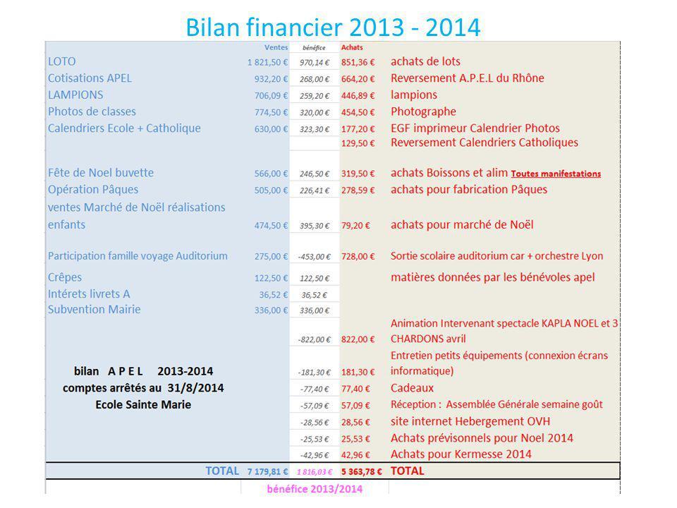 Bilan financier 2013 - 2014