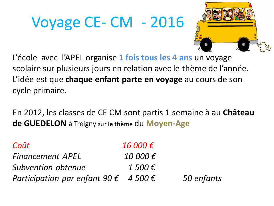 Voyage CE- CM - 2016