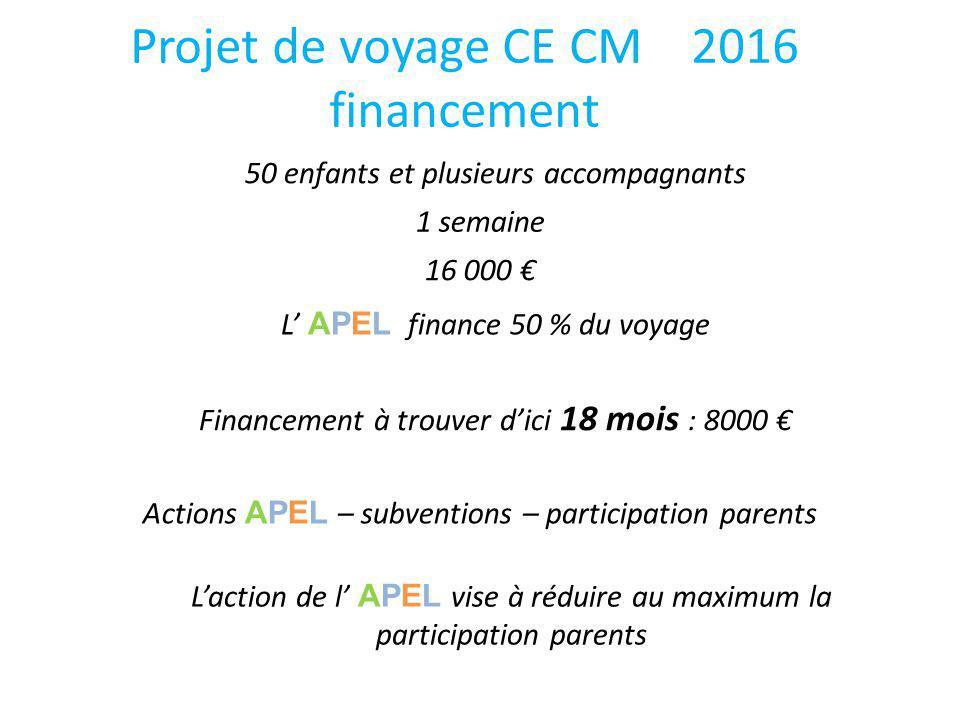 Projet de voyage CE CM 2016 financement