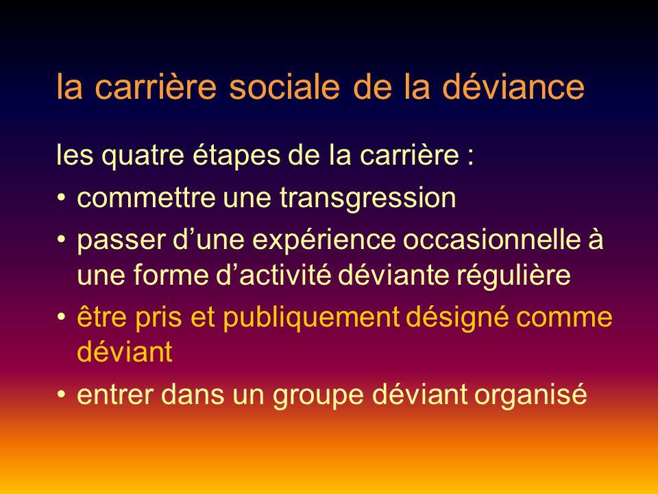 la carrière sociale de la déviance