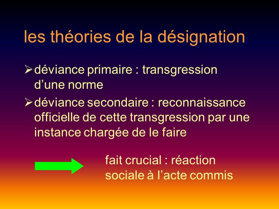 les théories de la désignation