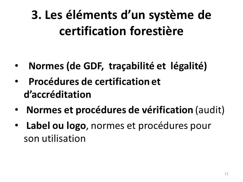 3. Les éléments d'un système de certification forestière