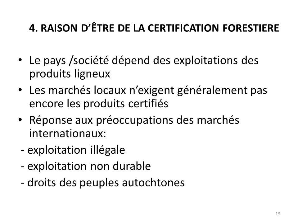 4. RAISON D'ÊTRE DE LA CERTIFICATION FORESTIERE