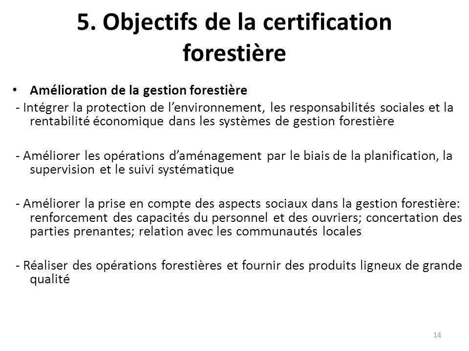 5. Objectifs de la certification forestière