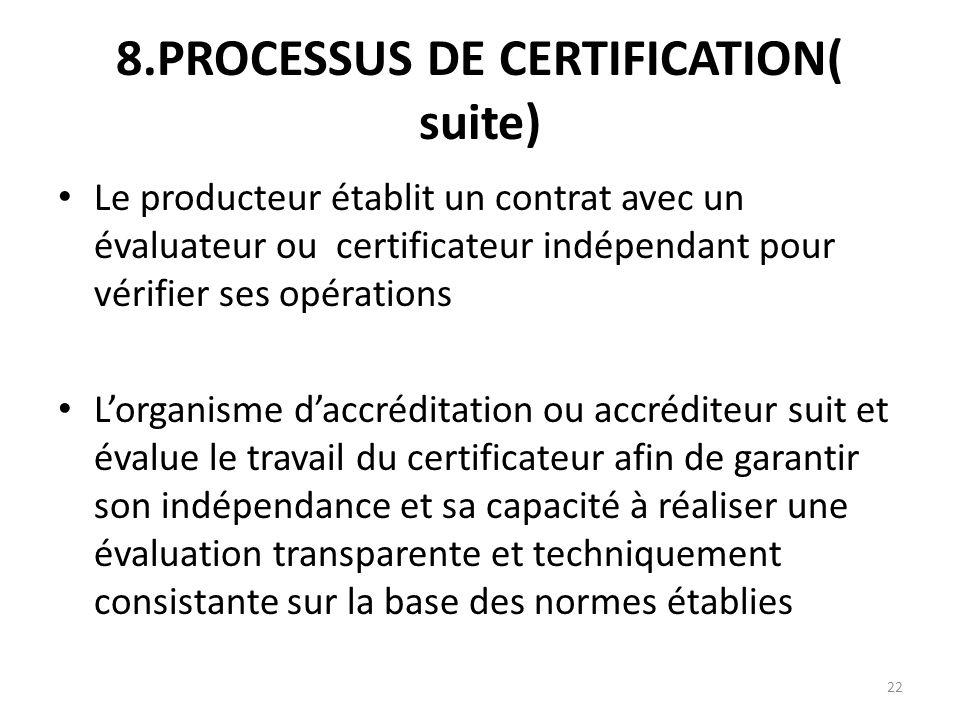 8.PROCESSUS DE CERTIFICATION( suite)