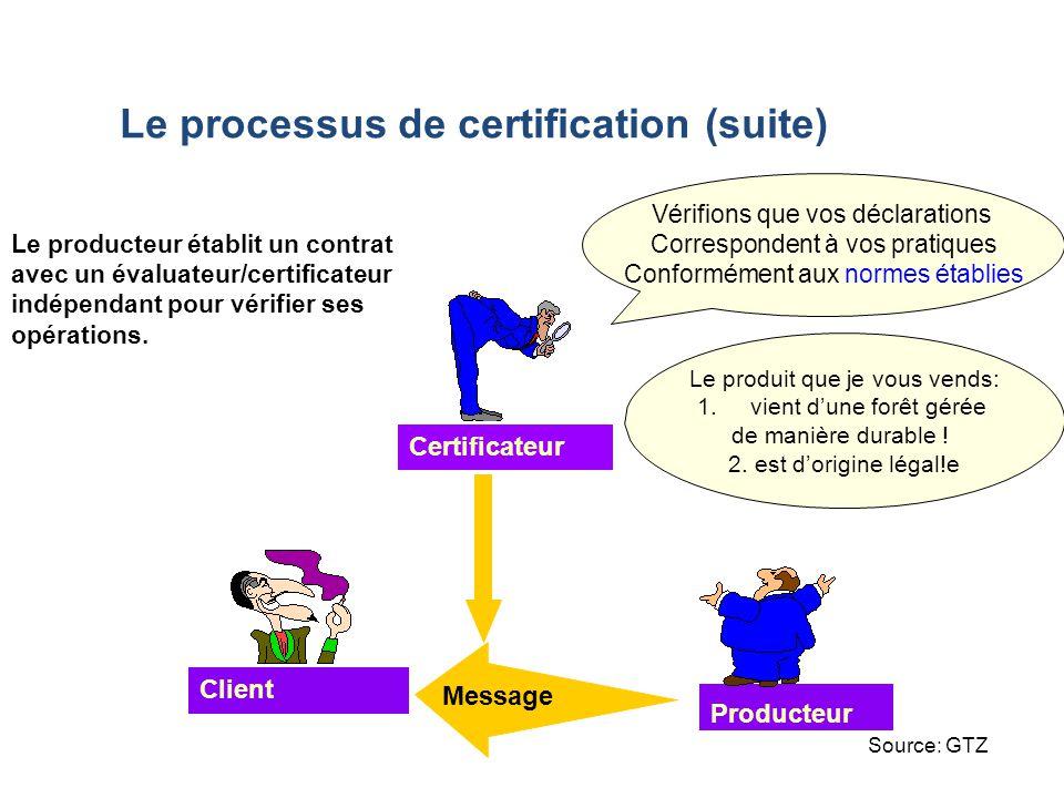 Le processus de certification (suite)
