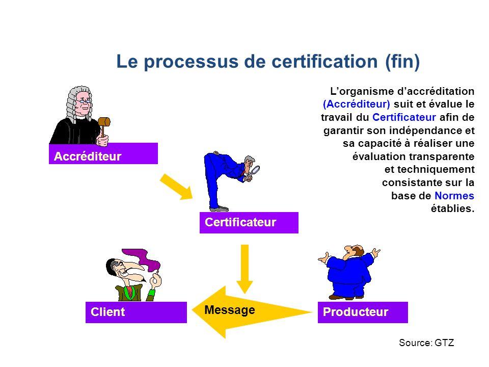 Le processus de certification (fin)