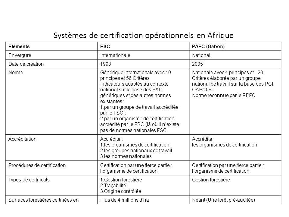 Systèmes de certification opérationnels en Afrique