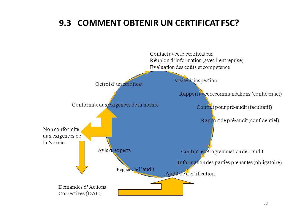 9.3 COMMENT OBTENIR UN CERTIFICAT FSC